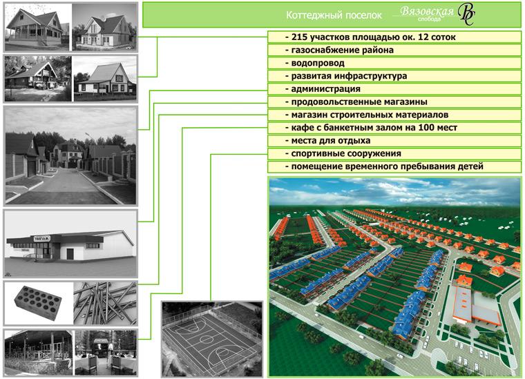 Бизнес план для индивидуальных жилых